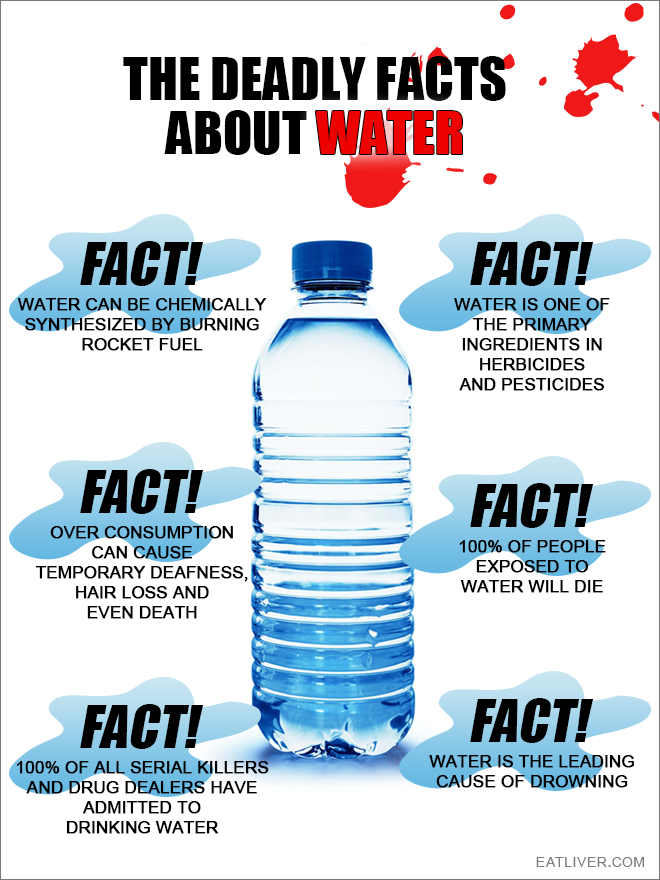 How Long Can One Go Without Drinking Water
