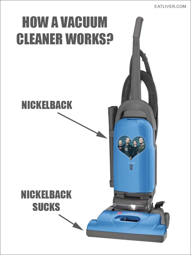 How vacuum cleaner works