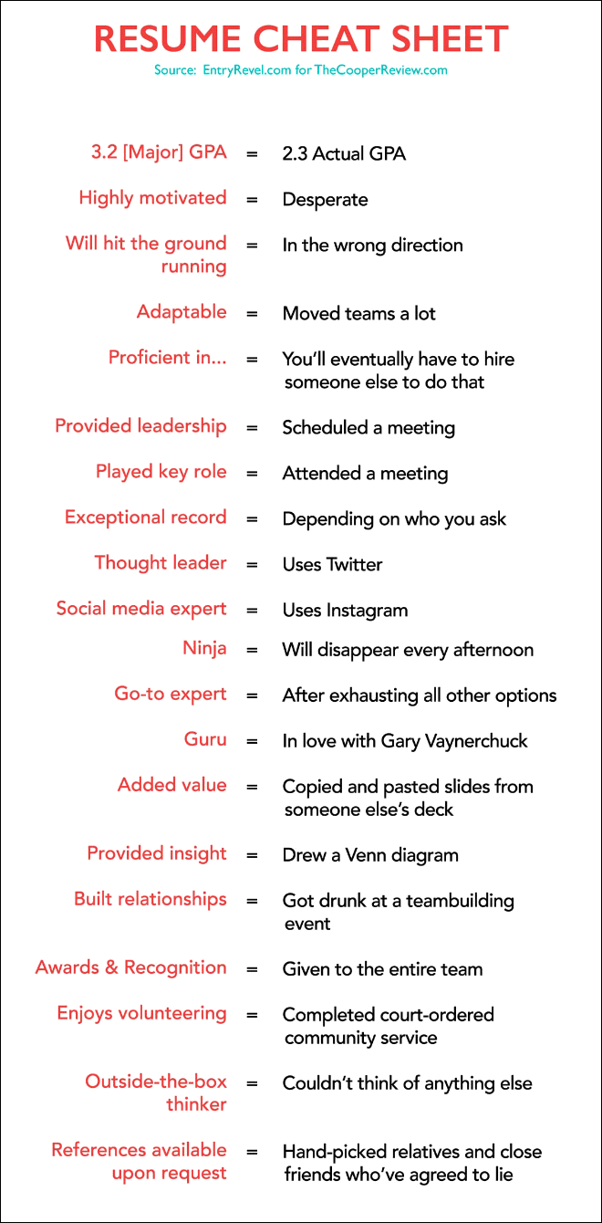 Nice EatLiver  Resume Cheat Sheet