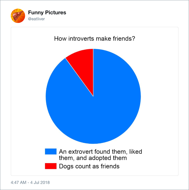 Funny introvert tweet.